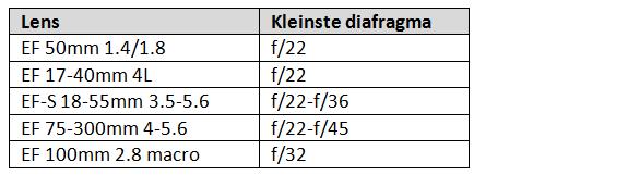 fig_kleinstef